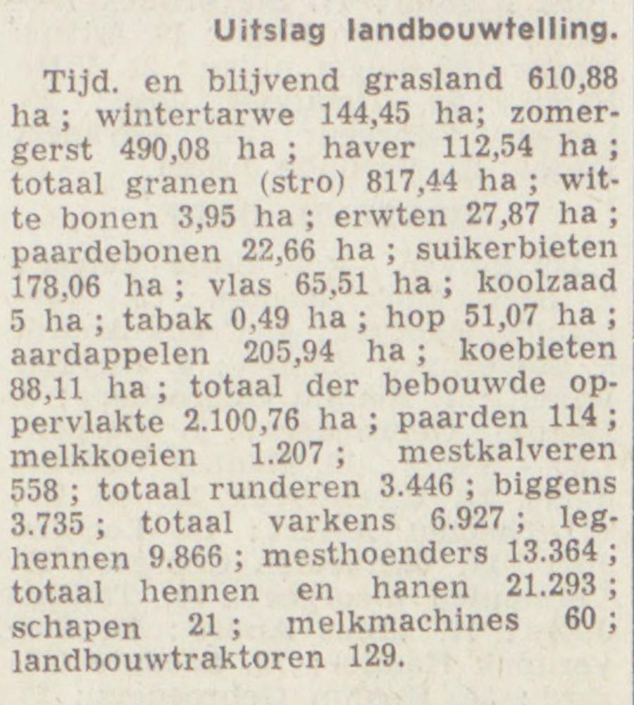 50 jaar geleden juni 1969 (1)